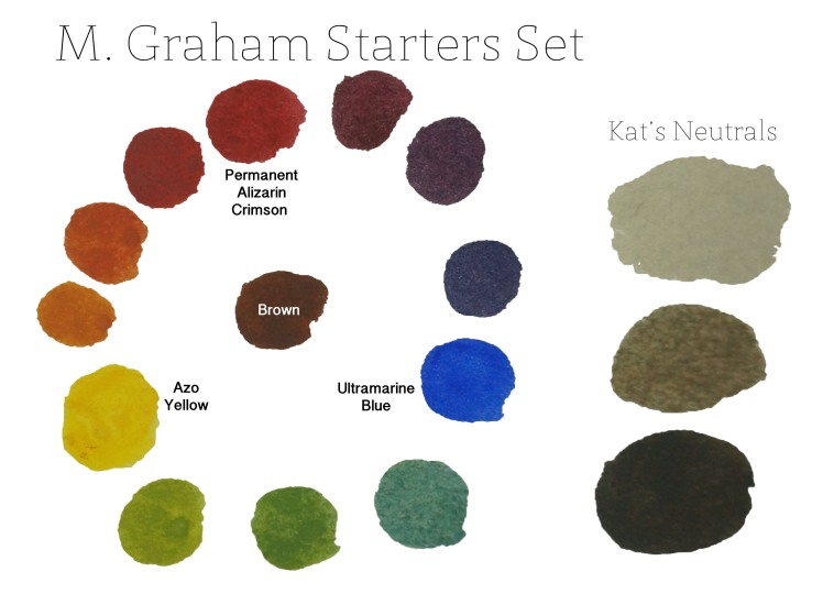 m graham color wheel